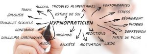 Hypnose : Initiation Promotion Hirondelle 1° Week-end